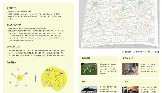 墨田区の空き家や景観についてポスターにまとめました