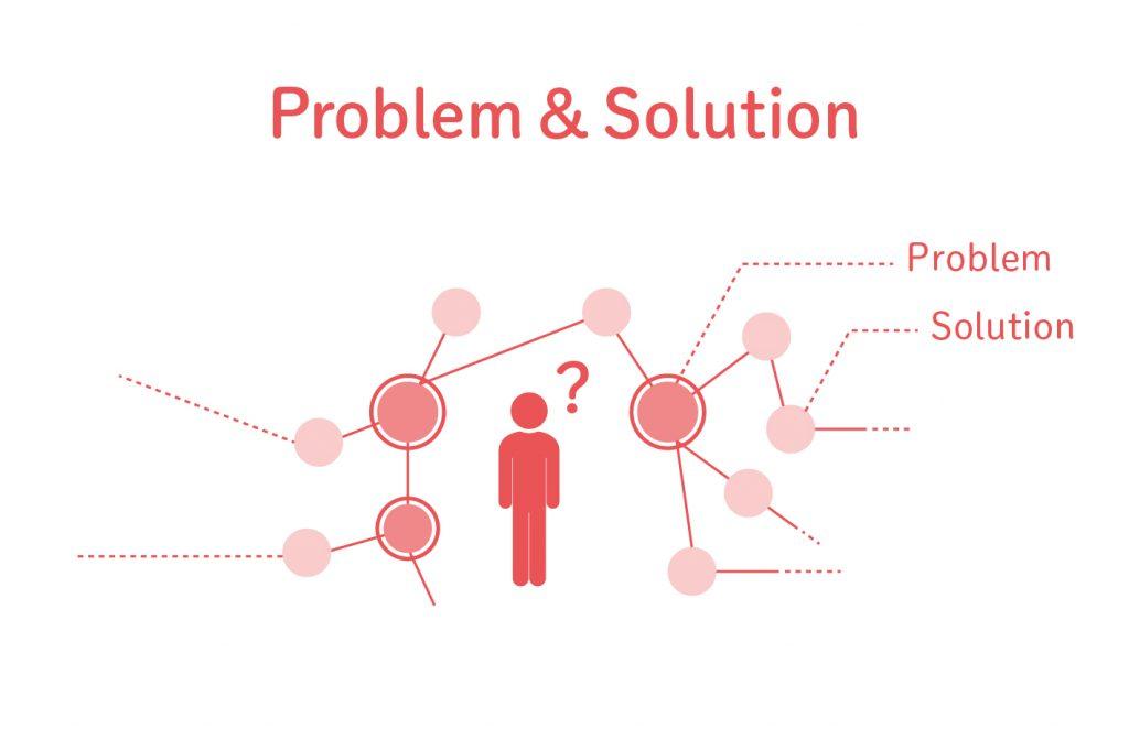 problem&solution